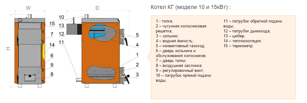 Твердотопливный котел KOTLANT КГ 10