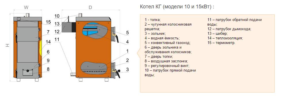 Твердотопливный котел KOTLANT КГ 15 с автоматикой и вентилятором