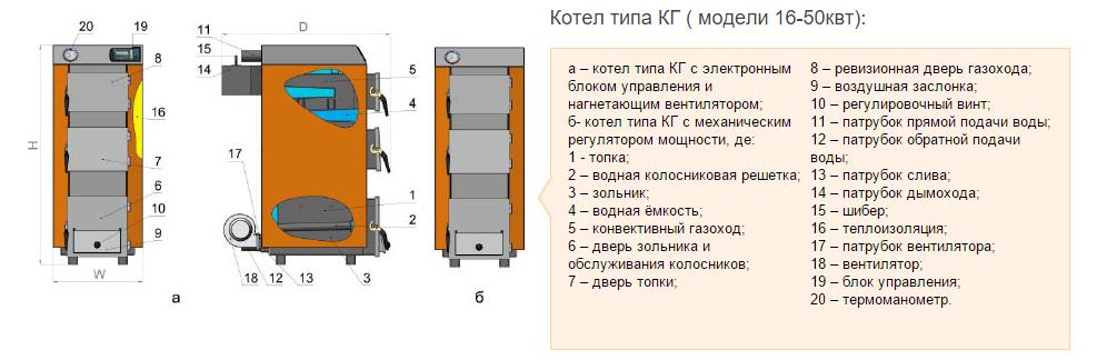Твердотопливный котел KOTLANT КГ 40