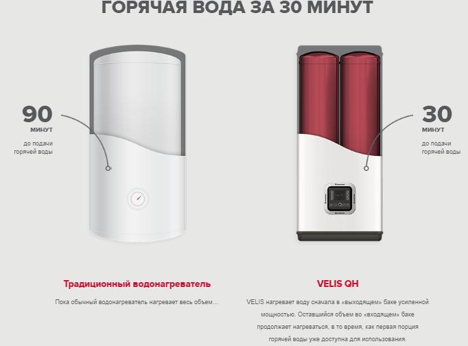 Водонагреватель ARISTON VLS INOX PW 100