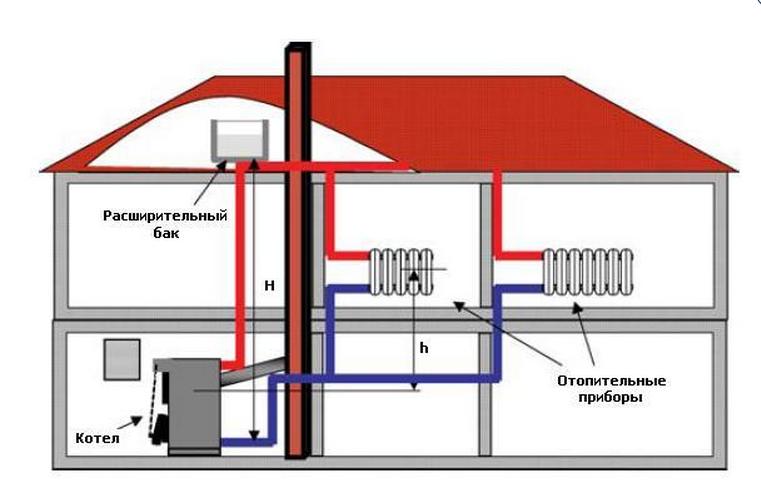 Твердотопливный котел ERMACH STL 35 кВт