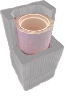 Дымоходная система ІZOSTAR PREMIUM 200 мм