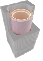 Дымоходная система ІZOSTAR PREMIUM 180 мм