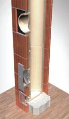 Дымоходная система ІZOSTAR PREMIUM 140 мм