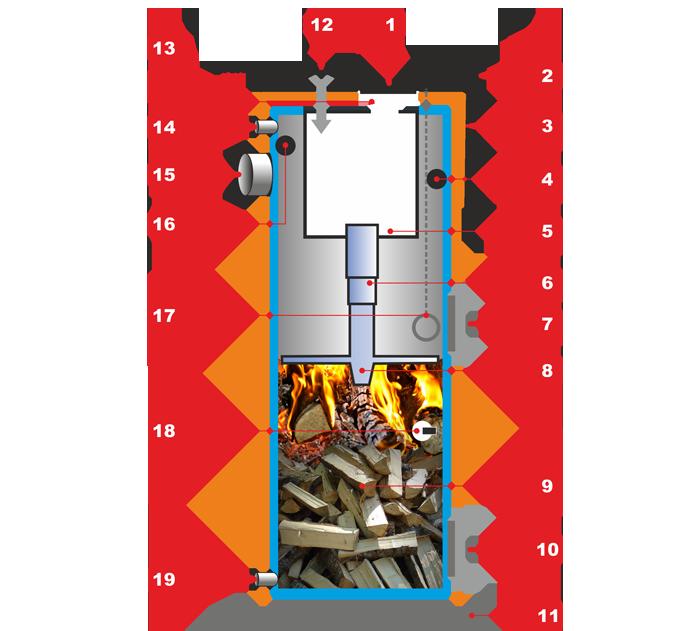 Твердотопливный котел STROPUVA S 7 (Украина)